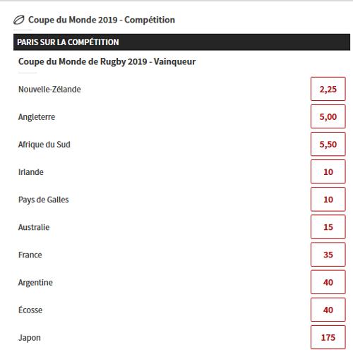 parier coupe du monde rugby