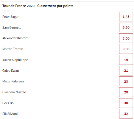 maillot vert tour de France 2020