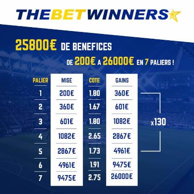 montante bet Winners